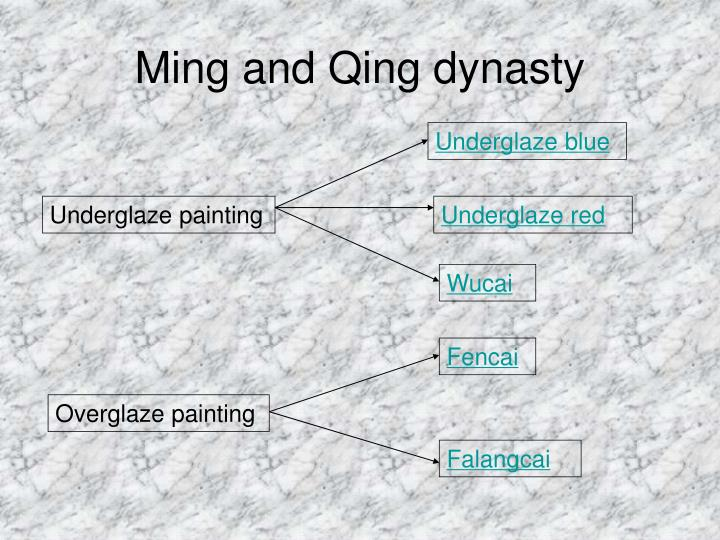 Ming and Qing dynasty