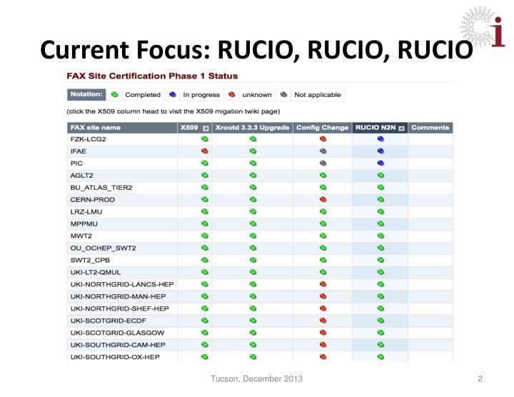 Current Focus: RUCIO, RUCIO, RUCIO