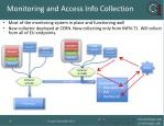 monitoring and access info collection
