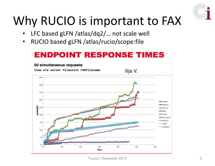 Why RUCIO is important to FAX