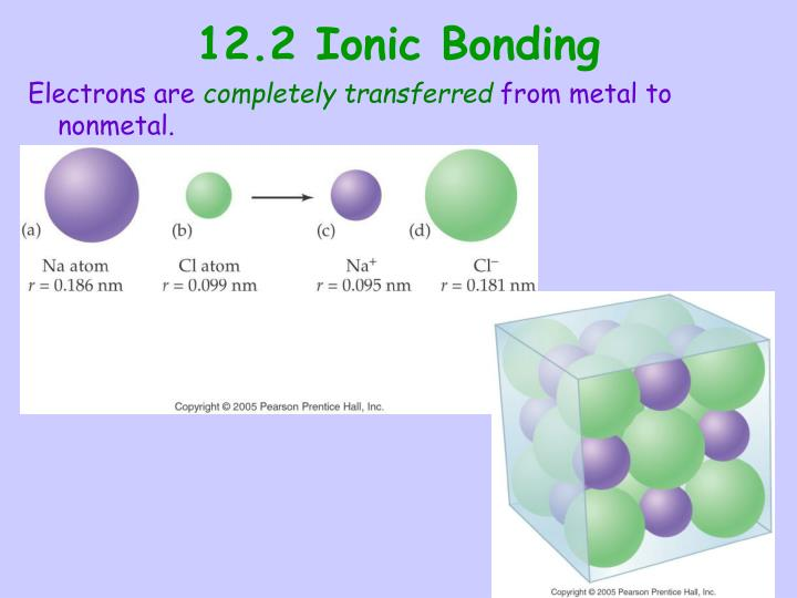 12.2 Ionic Bonding