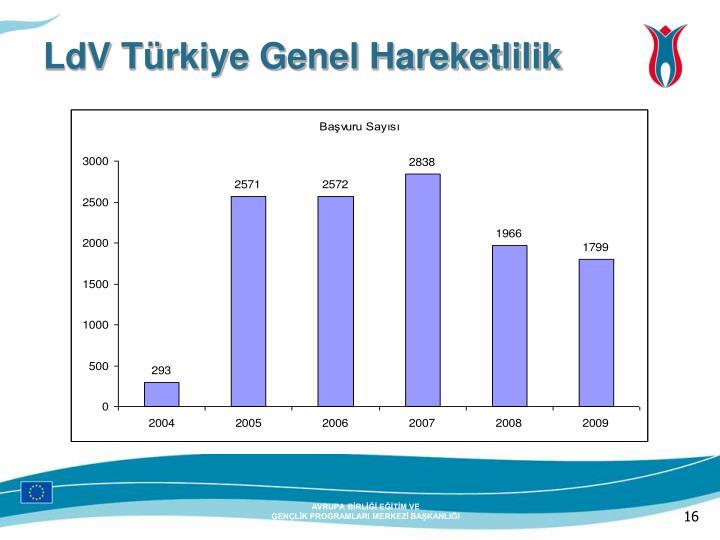 LdV Türkiye Genel Hareketlilik