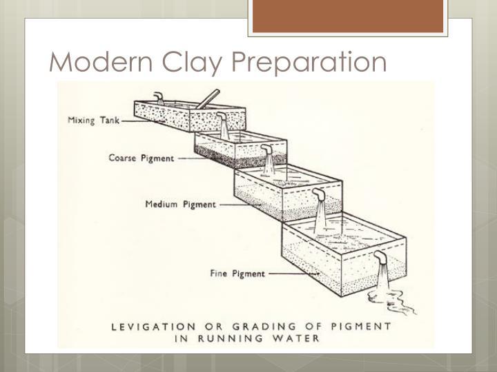 Modern Clay Preparation