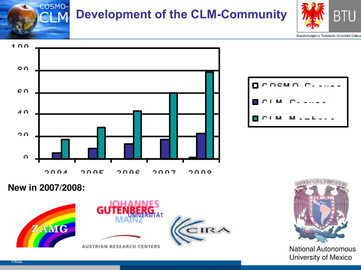 Development of the CLM-Community