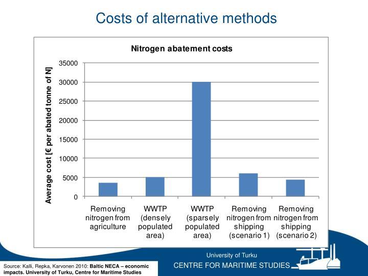 Costs of alternative methods