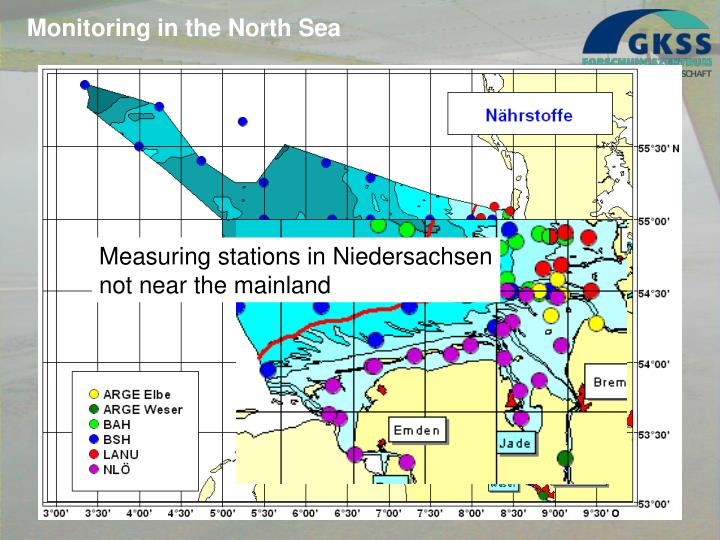 Monitoring in the North Sea