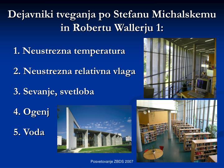Dejavniki tveganja po Stefanu Michalskemu in Robertu Wallerju 1: