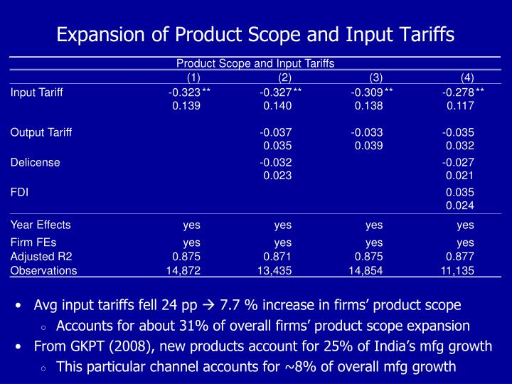 Expansion of Product Scope and Input Tariffs
