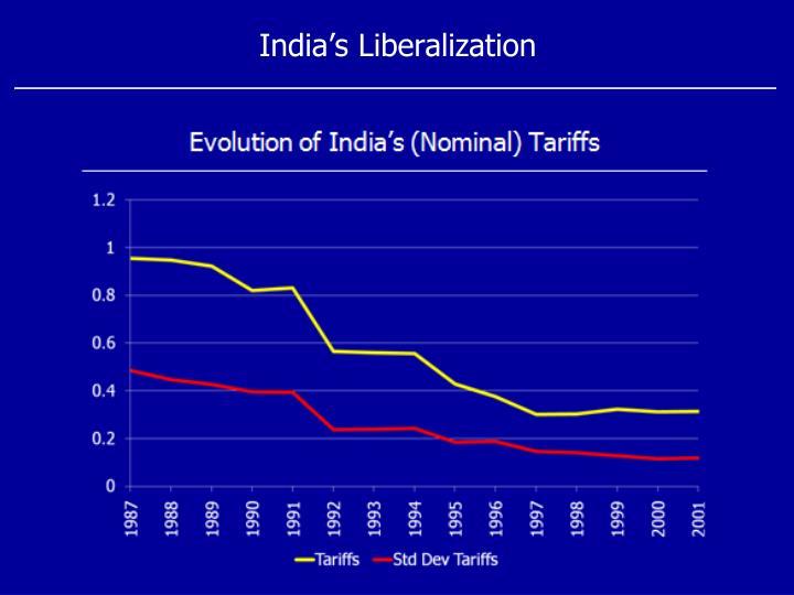 India's Liberalization