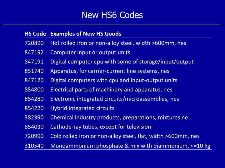 New HS6 Codes