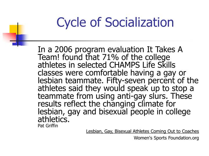 Cycle of Socialization