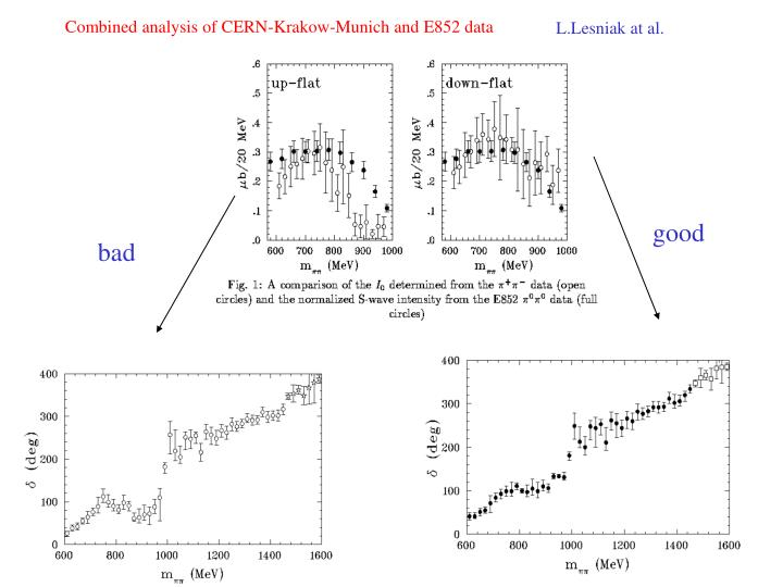 Combined analysis of CERN-Krakow-Munich and E852 data