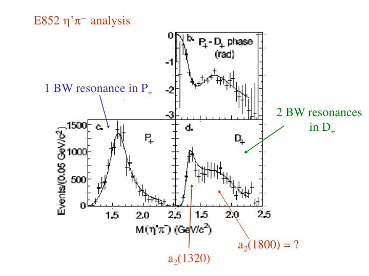 1 BW resonance in P