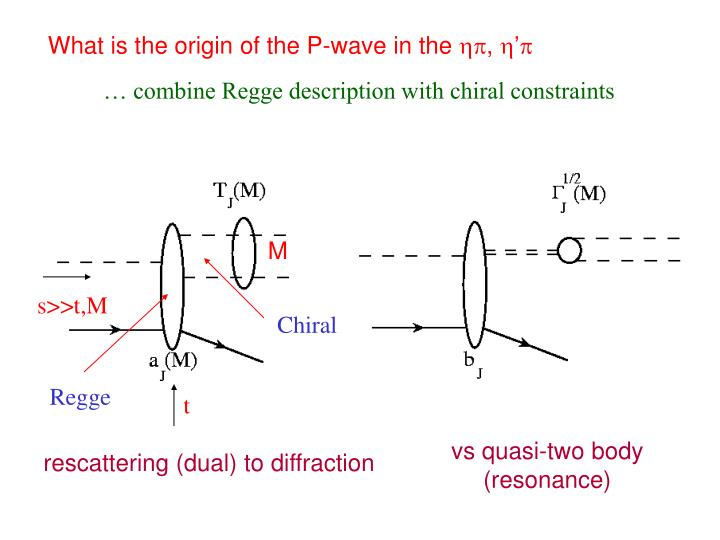 What is the origin of the P-wave in the