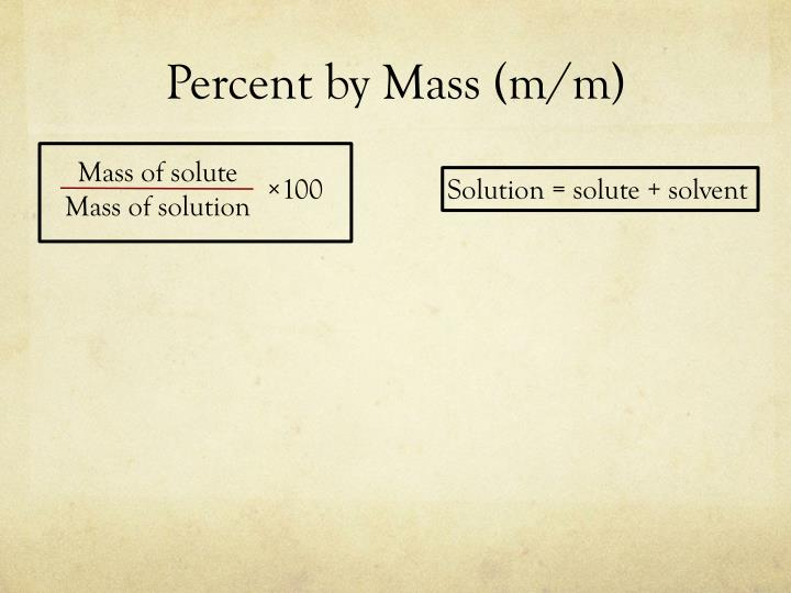 Percent by Mass (m/m)