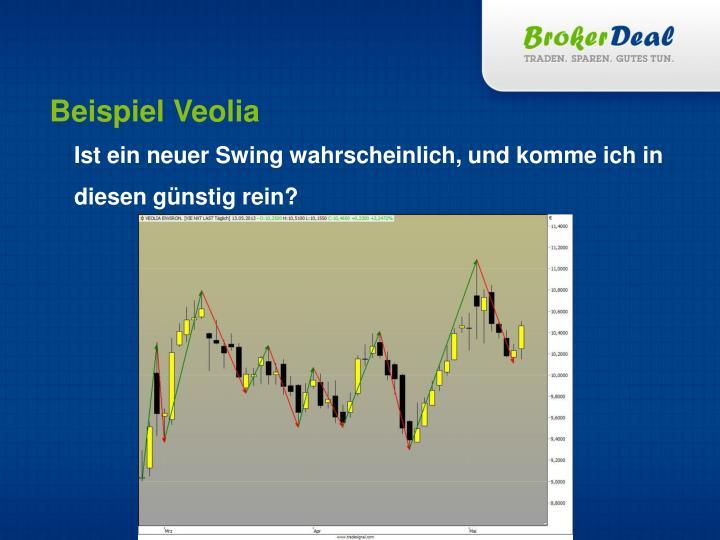 Beispiel Veolia
