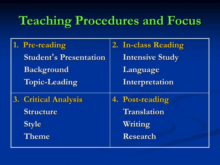 Teaching procedures and focus