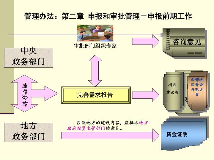 管理办法:第二章 申报和审批管理-申报前期工作