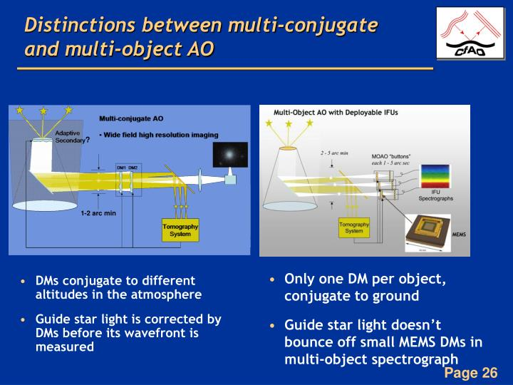 Distinctions between multi-conjugate and multi-object AO