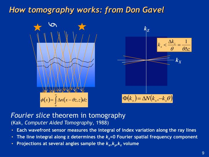 How tomography works: from Don Gavel