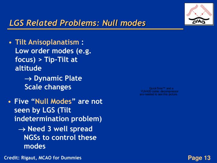 LGS Related Problems: Null modes