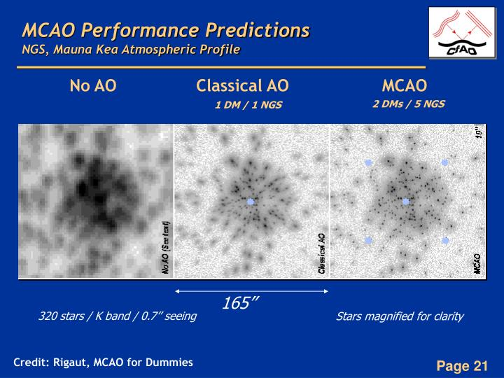 MCAO Performance Predictions