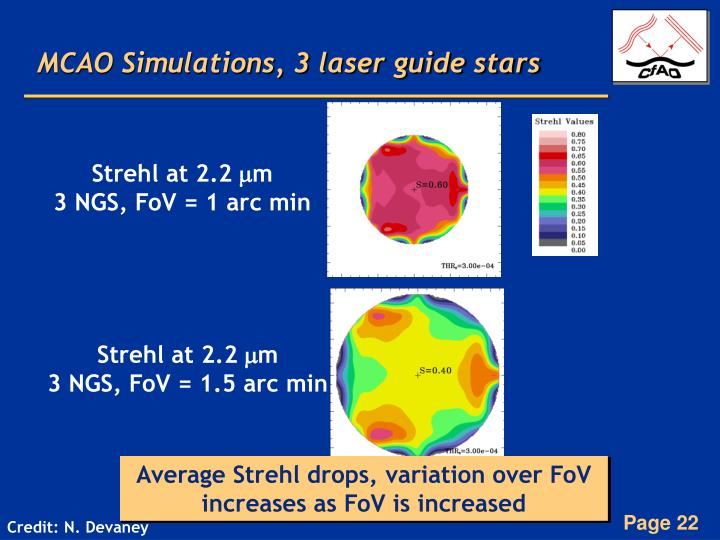 MCAO Simulations, 3 laser guide stars