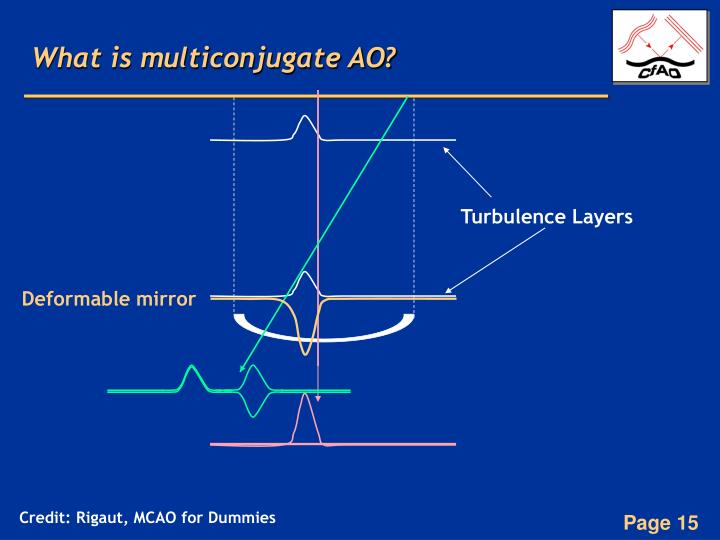 What is multiconjugate AO?