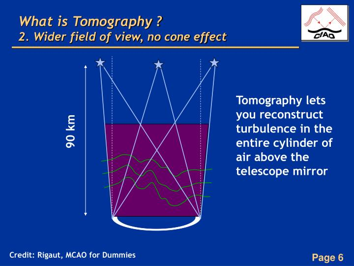 What is Tomography ?