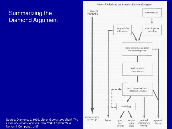 Summarizing the Diamond Argument