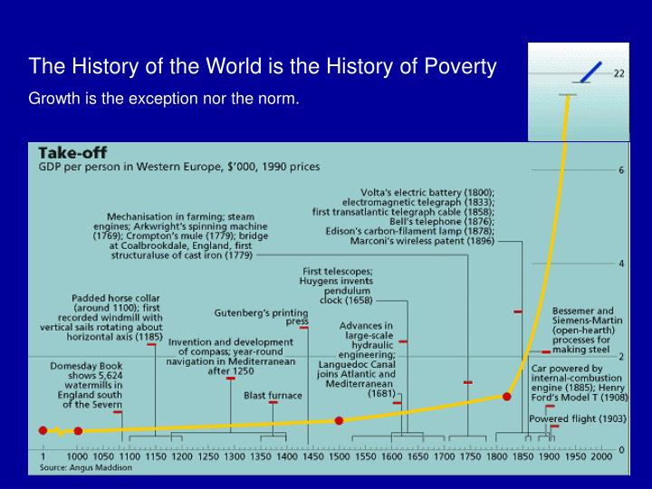 The History of the World is the History of Poverty