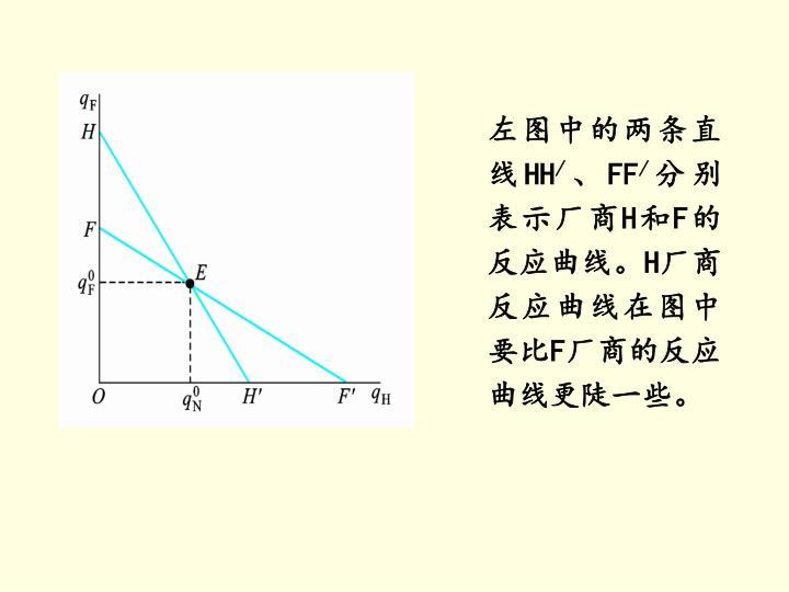 左图中的两条直线