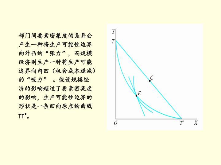 部门间要素密集度的差异会产生一种将生产可能性边界向外凸的