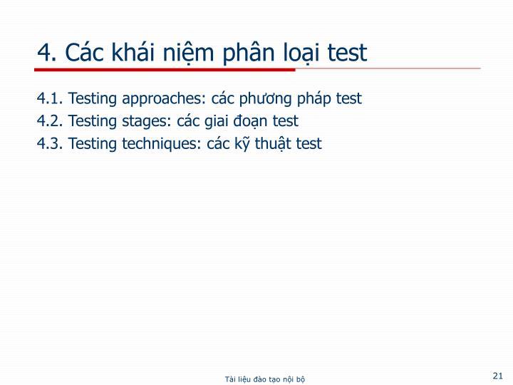 4. Các khái niệm phân loại test