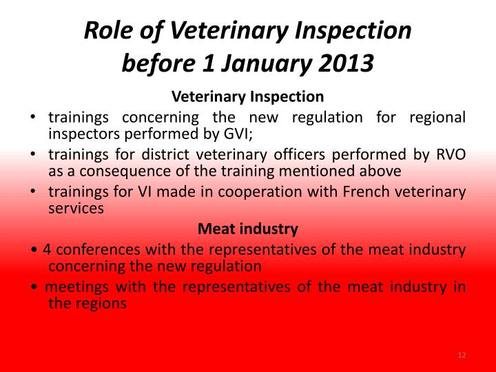 Role of Veterinary Inspection
