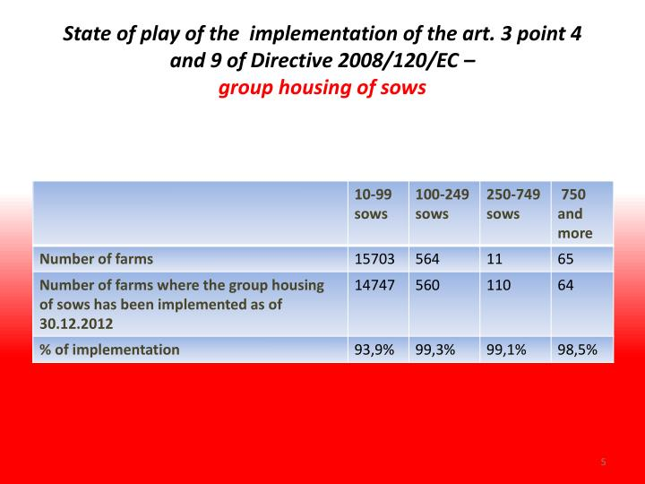 State of play of the  implementation of the art. 3
