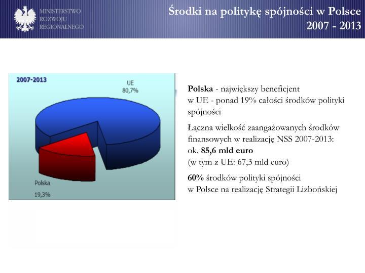 Środki na politykę spójności w Polsce