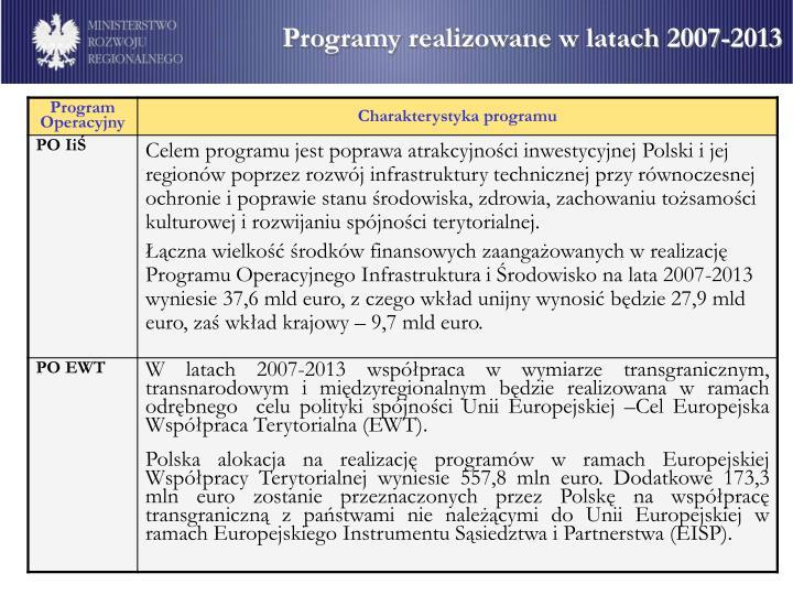 Programy realizowane w latach