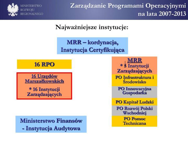 Zarządzanie Programami Operacyjnymi