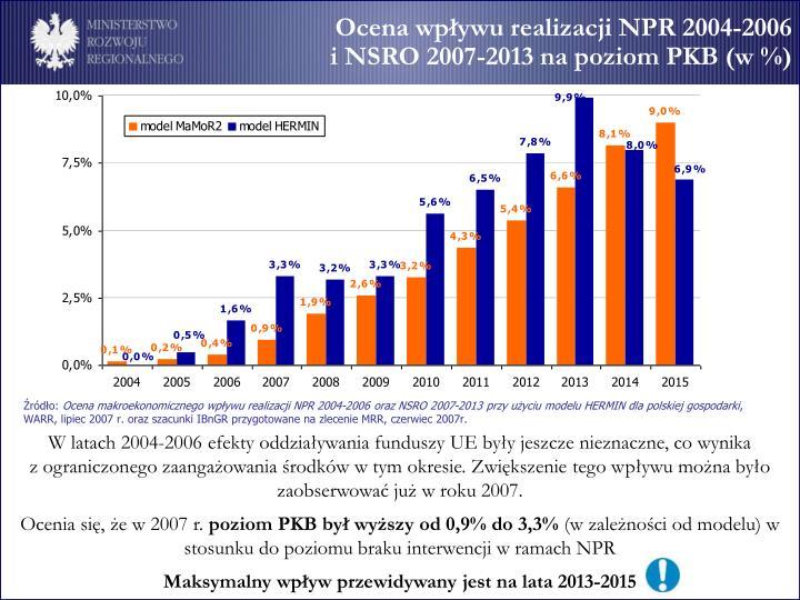 Ocena wpływu realizacji NPR 2004-2006