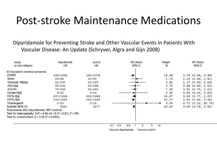 Post-stroke Maintenance Medications