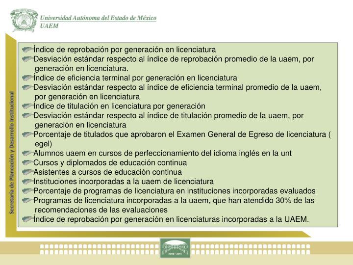 Índice de reprobación por generación en licenciatura