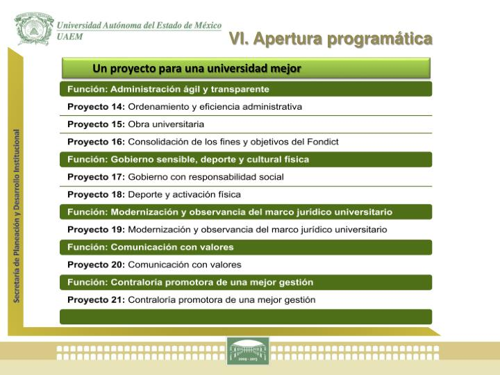 VI. Apertura programática