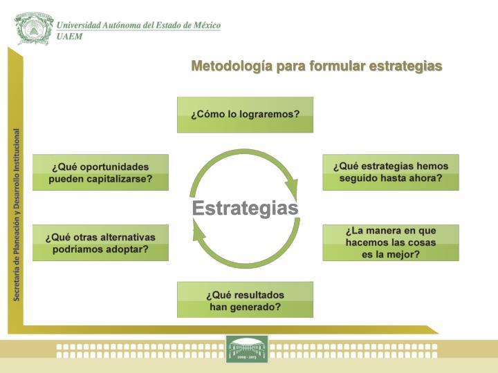 Metodología para formular estrategias