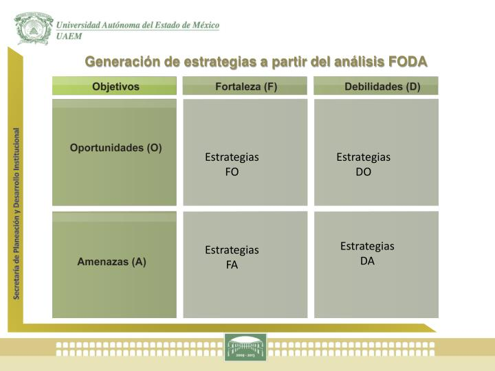 Generación de estrategias a partir del análisis FODA
