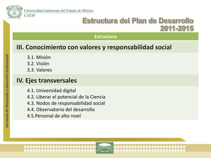 Estructura del Plan de Desarrollo