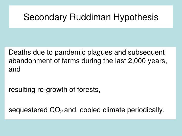 Secondary Ruddiman Hypothesis