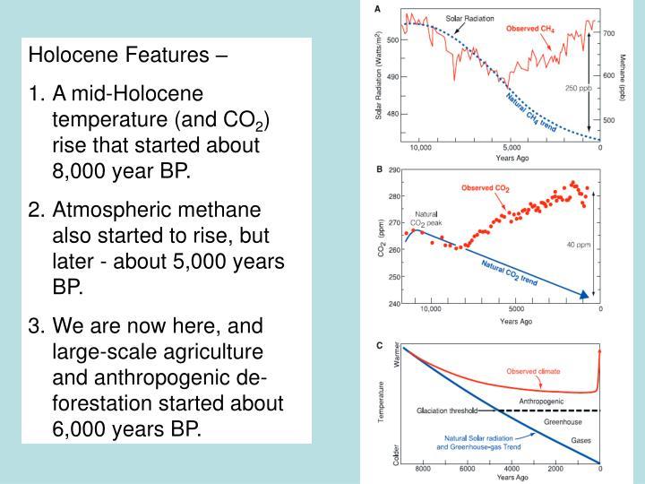Holocene Features –