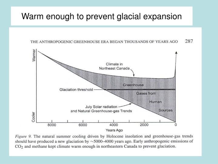 Warm enough to prevent glacial expansion