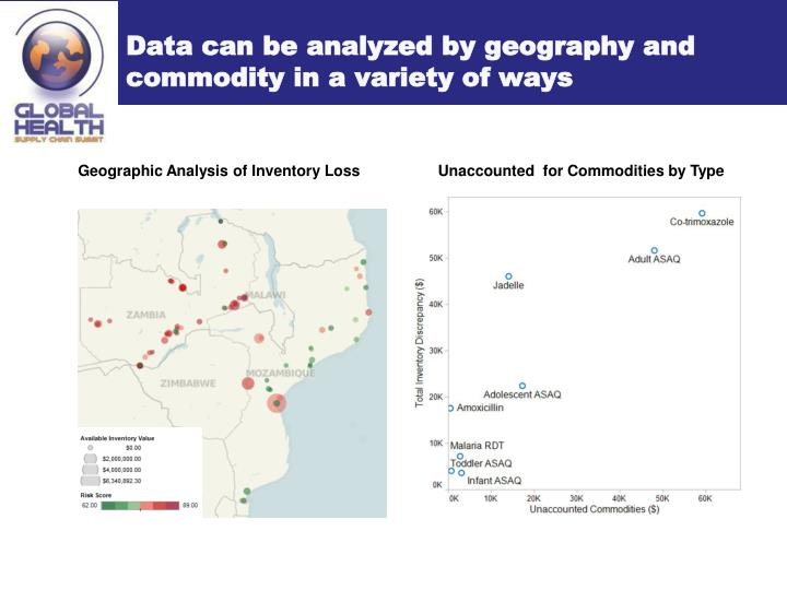 Data can be analyzed by geography and commodity in a variety of ways